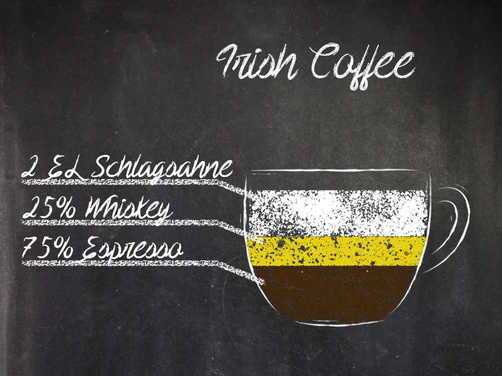 You are currently viewing Irish Coffee